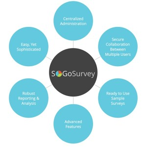 enterprise survey software