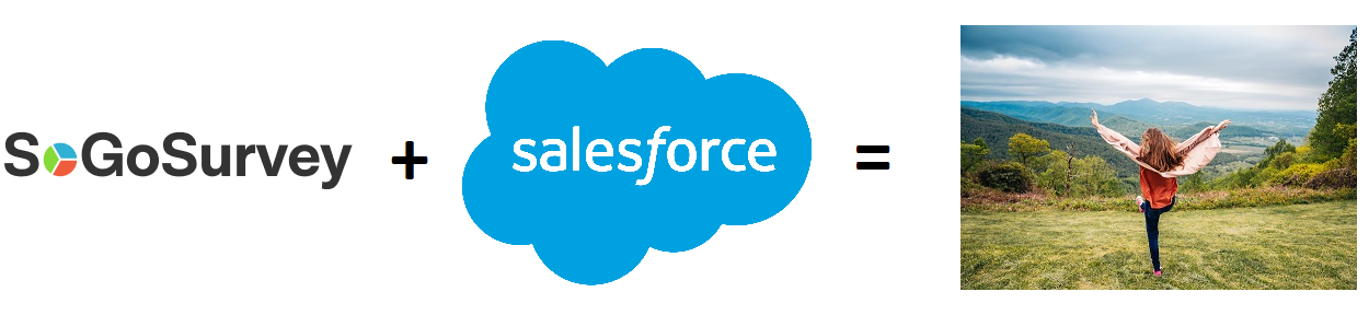 Salesforce Integration Sogosurvey
